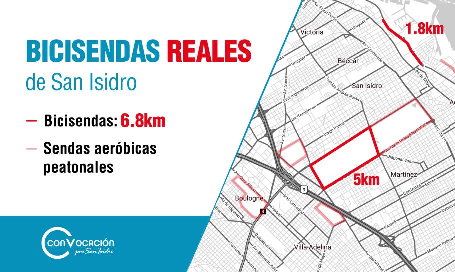 Movilidad Sustentable para San Isidro