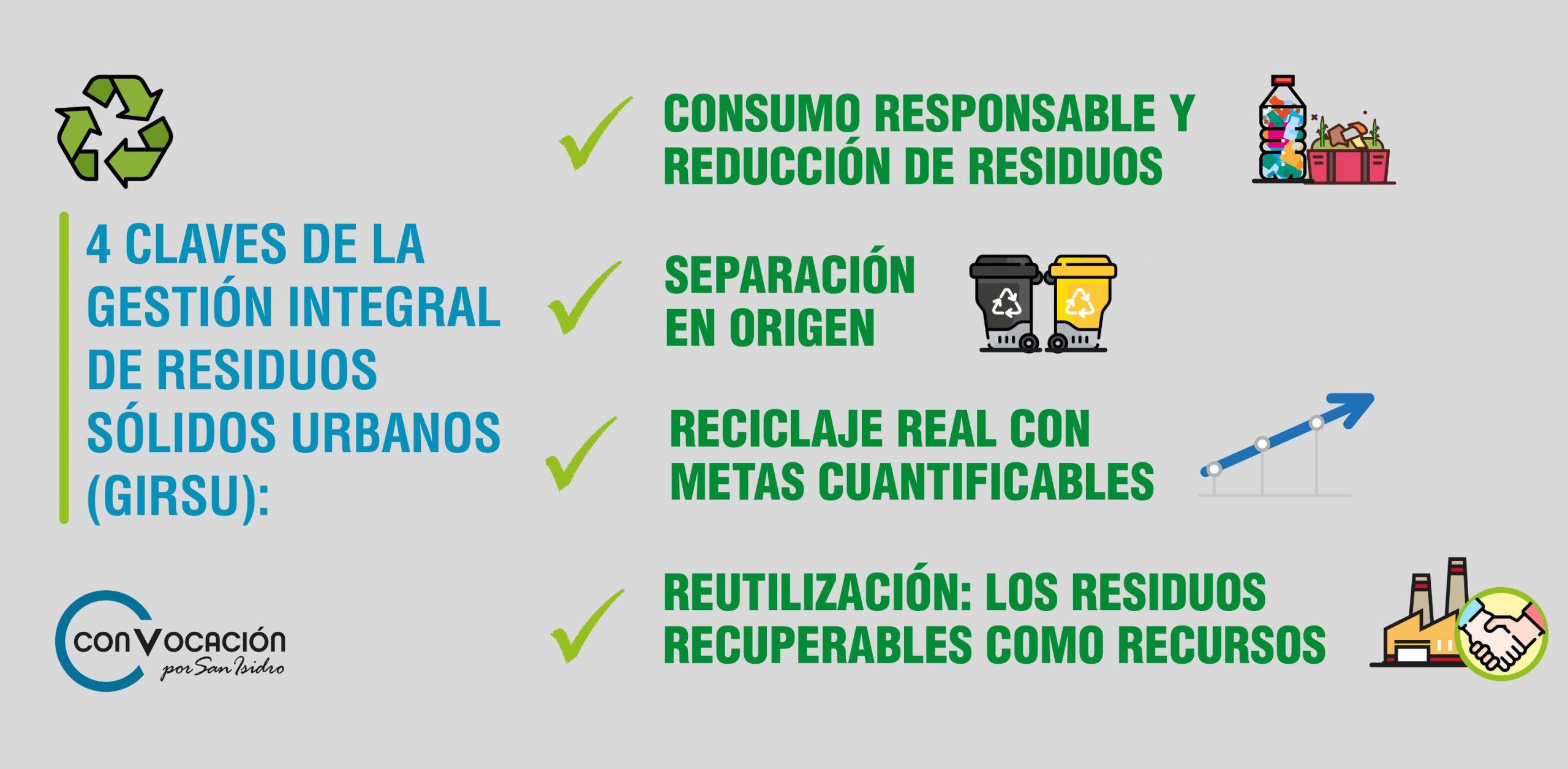 Gestión Integral de Residuos Sólidos Urbanos (GIRSU)